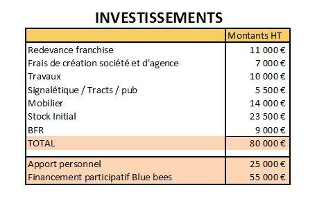 Investissements-jpg.jpg