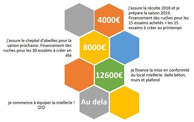 financementv2-750-jpg.jpg