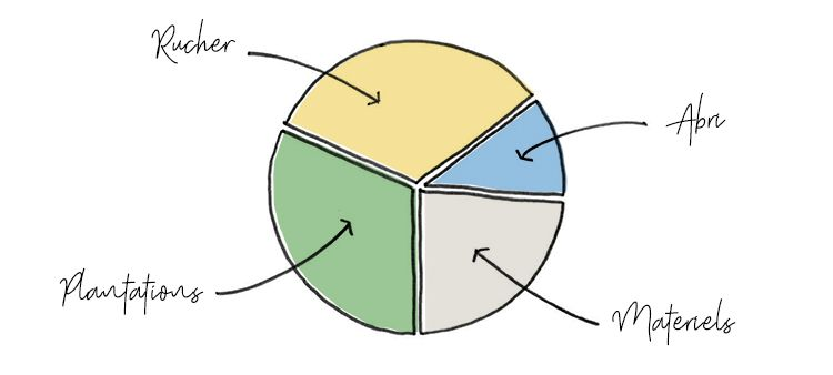 Plan-financement-jpg.jpg