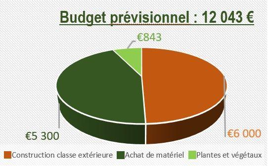 budget-jpg.jpg